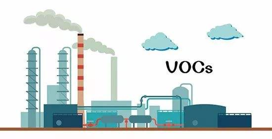 工业有机废气蓄热催化燃烧装置